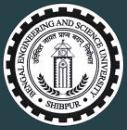 Bengal Engineering & Science University Admission