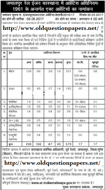 eastern railway time table 2017 pdf