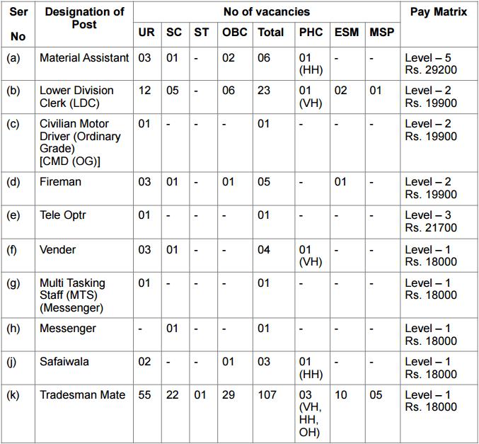 MOD Recruitment 2017