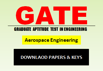 GATE AE Question Paper 2020