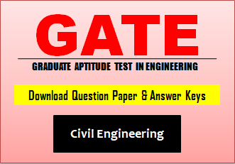 GATE CE Question Paper 2019 with Answer Key
