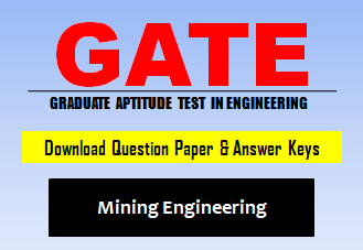 GATE MN Question Paper 2020 Download Free PDF