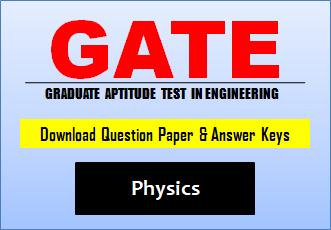 GATE PH Question Paper 2020 Download Free PDF