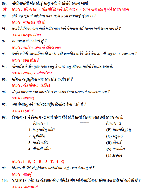 GTET Social Science Question Paper Pdf 2020