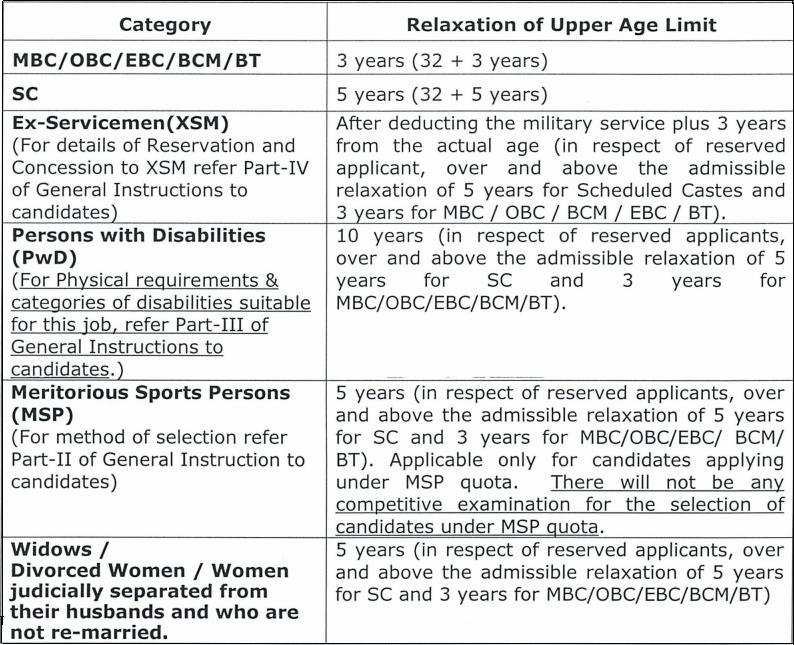 DPAR Puducherry Recruitment 2017