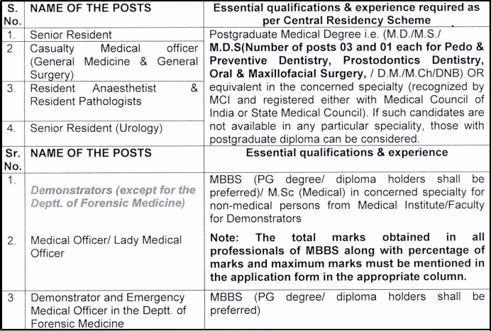 GMCH Chandigarh Recruitment 2017