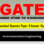 Download GATE IN Question Paper